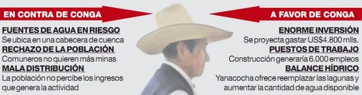 El diálogo según El Comercio. (Gráfico de la primera plana del 24 de noviembre)